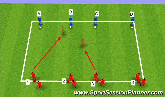 Football/Soccer Session Plan Drill (Colour): 2nd man defending 4 attackers