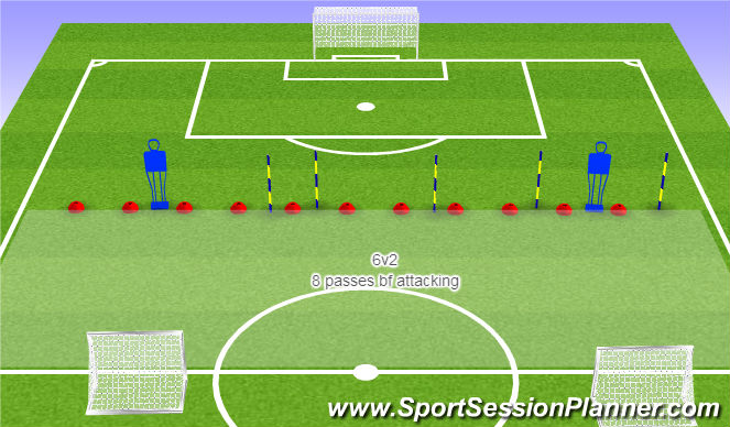Football/Soccer Session Plan Drill (Colour): 8 passes then attack