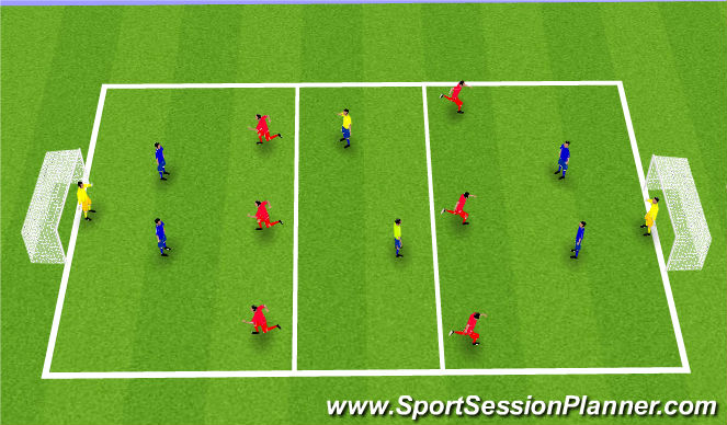 Football/Soccer Session Plan Drill (Colour): Attacking Quickly