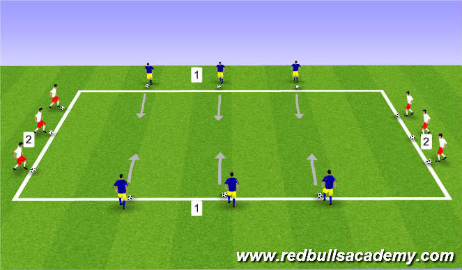 Football/Soccer: Running with the ball (Technical: Dribbling and RWB ...
