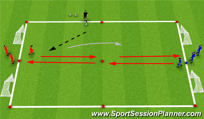 Football/Soccer Session Plan Drill (Colour): Dribbling/RWB 1v1