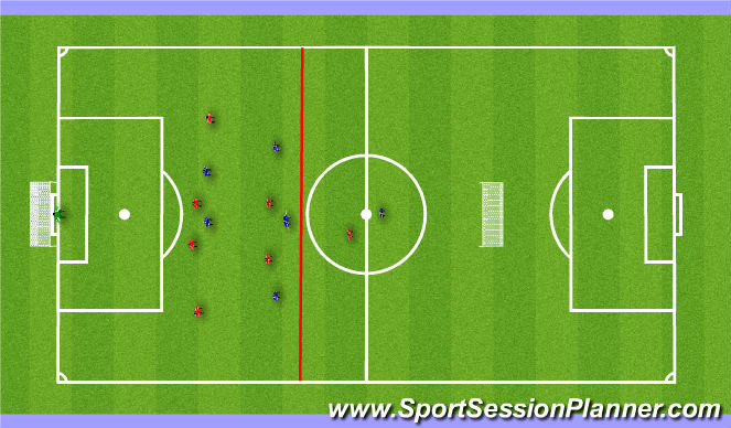 Football/Soccer Session Plan Drill (Colour): coach defensive transition