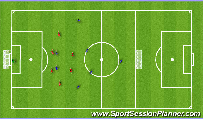 Football/Soccer Session Plan Drill (Colour): coach 6 man defensive unit against central and wide play