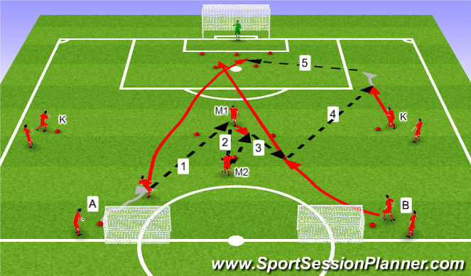 Football/Soccer Session Plan Drill (Colour): Leikrænþjálfun2