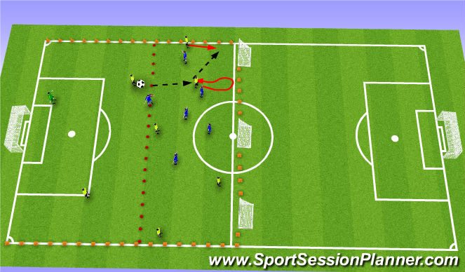 Football/Soccer Session Plan Drill (Colour): Scenario 1