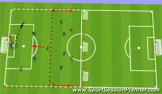 Football/Soccer Session Plan Drill (Colour): Scenario 2