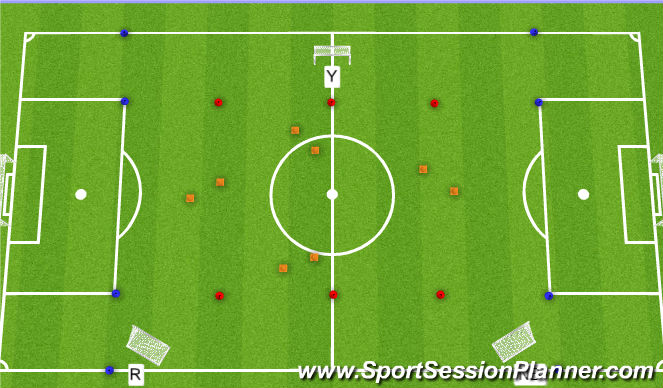 Football/Soccer Session Plan Drill (Colour): Session Layout