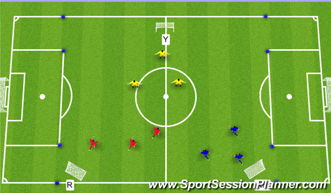 Football/Soccer Session Plan Drill (Colour): 3 team, 3 goal game