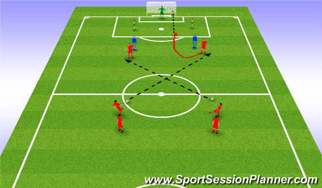 Football/Soccer Session Plan Drill (Colour): SI #2