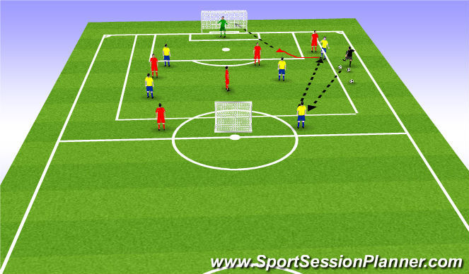 Football/Soccer Session Plan Drill (Colour): ST
