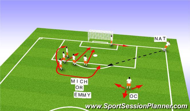 1074078 football soccer corner kick plays (set pieces corners, moderate)