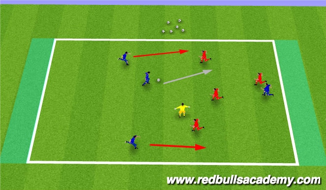 Football/Soccer Session Plan Drill (Colour): Conditioned Game to endzones.