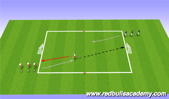 Football/Soccer Session Plan Drill (Colour): Technical B