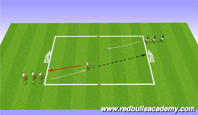 Football/Soccer Session Plan Drill (Colour): Technical B