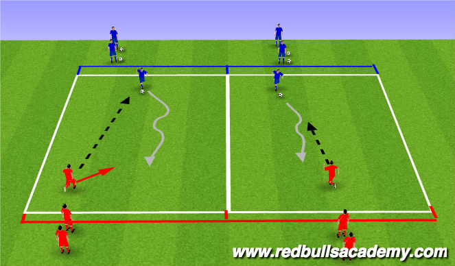 Football/Soccer Session Plan Drill (Colour): Main Activity: 1v1 Defending