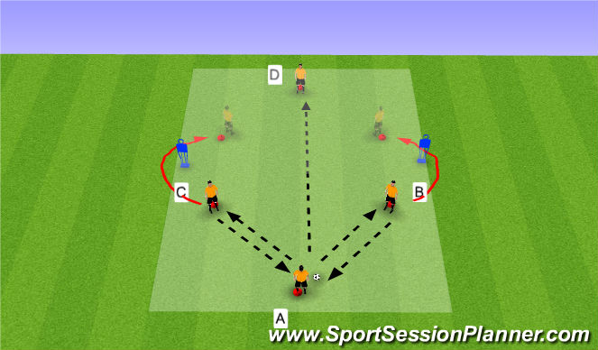 Football/Soccer Session Plan Drill (Colour): Combination play 2