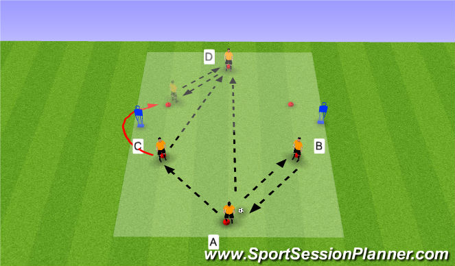Football/Soccer Session Plan Drill (Colour): Combination play 3