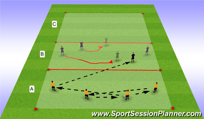 Football/Soccer Session Plan Drill (Colour): Combination play in the field