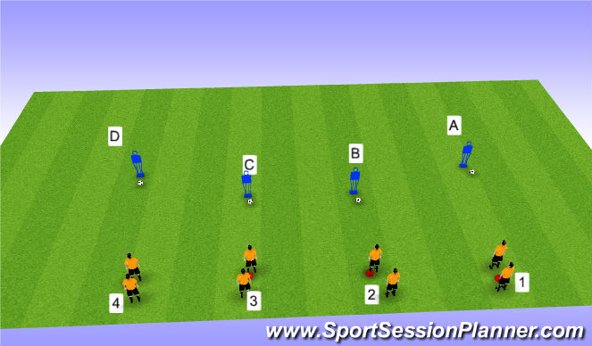 Football/Soccer Session Plan Drill (Colour): ReTeach 2nd Man Defending