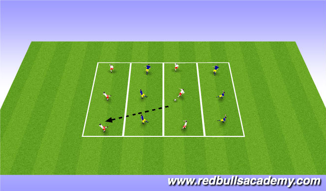 Football/Soccer Session Plan Drill (Colour): Possssion game