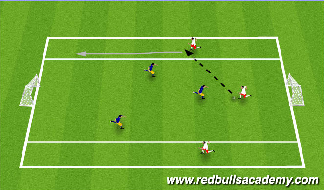 Football/Soccer Session Plan Drill (Colour): Spatial Awareness