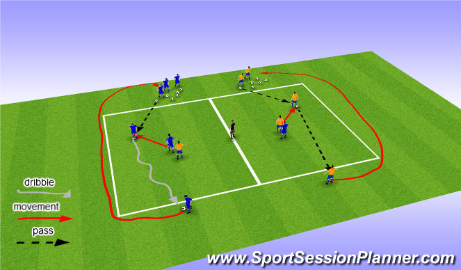 Football/Soccer Session Plan Drill (Colour): 1vs1 Attacking Drill