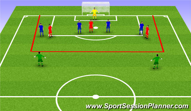 Football/Soccer Session Plan Drill (Colour): Opposed function