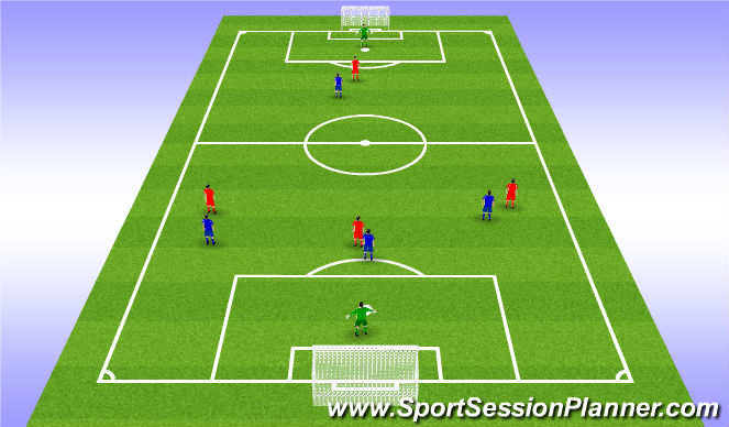 Football/Soccer Session Plan Drill (Colour): Conditioned SSG
