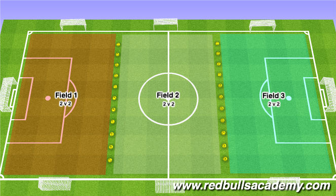 Football/Soccer Session Plan Drill (Colour): 2v2 Tournament