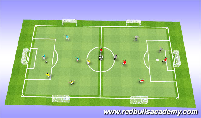 Football/Soccer Session Plan Drill (Colour): 3v3 / 4v4 Final Tournament