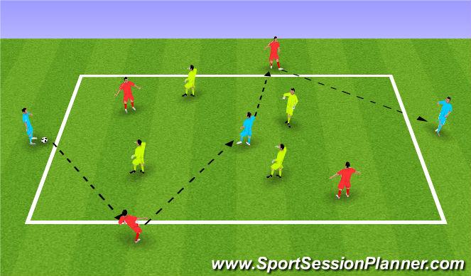 Football/Soccer Session Plan Drill (Colour): 4v4+3 standard