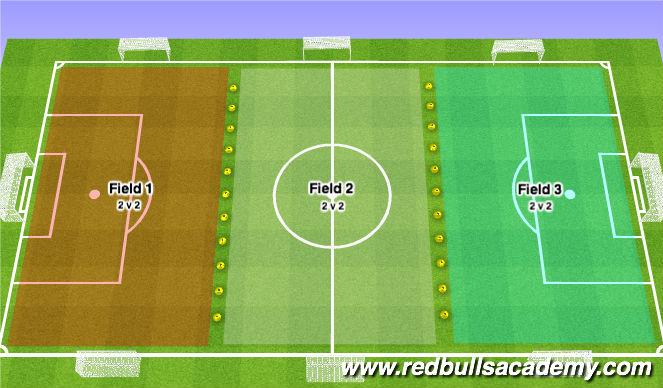 Football/Soccer Session Plan Drill (Colour): 2v2 Tournament