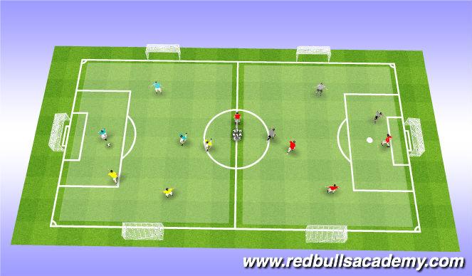 Football/Soccer Session Plan Drill (Colour): 3v3 / 4v4 Final Tournament
