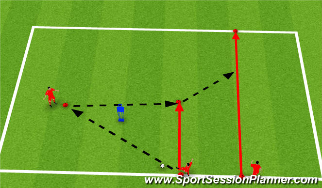 Football/Soccer Session Plan Drill (Colour): Technical Blocked