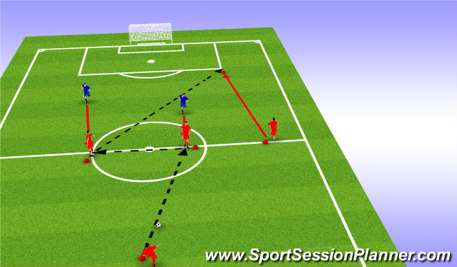 Football/Soccer Session Plan Drill (Colour): Skill Variable