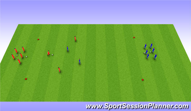 Football/Soccer Session Plan Drill (Colour): Continuous 3v2