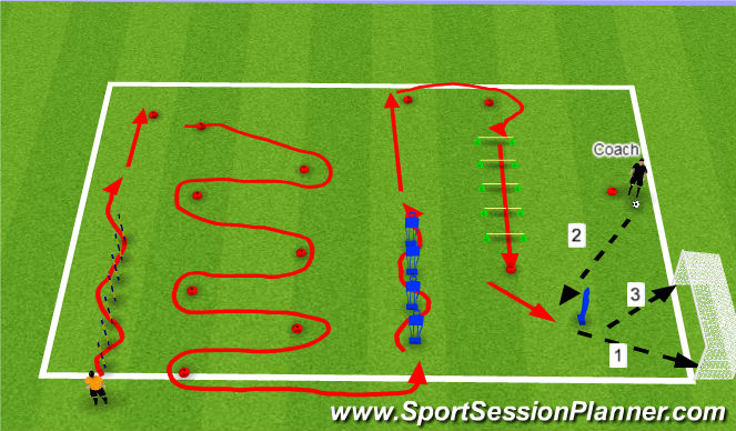 Football/Soccer Session Plan Drill (Colour): Fitness Circut