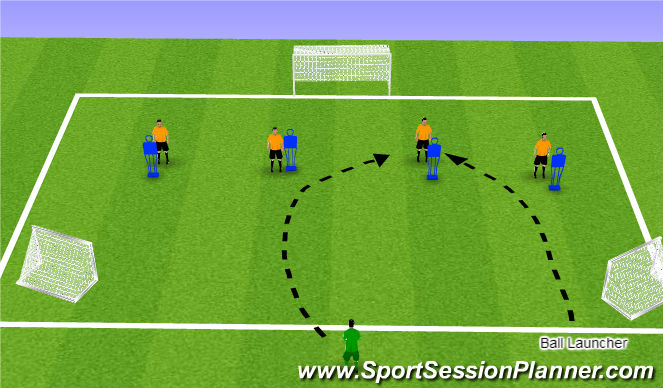 Football/Soccer Session Plan Drill (Colour): Defensive Headers