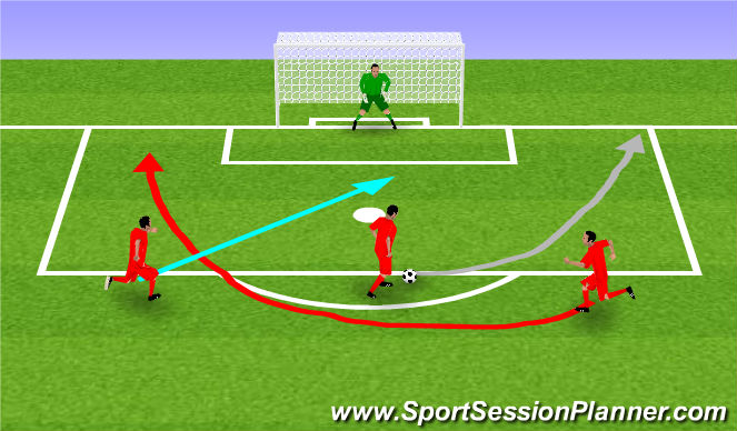 Football/Soccer Session Plan Drill (Colour): Initial Movement