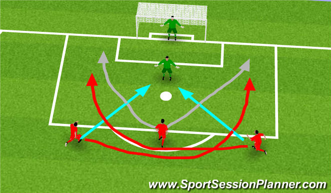 Football/Soccer Session Plan Drill (Colour): Two Keepers