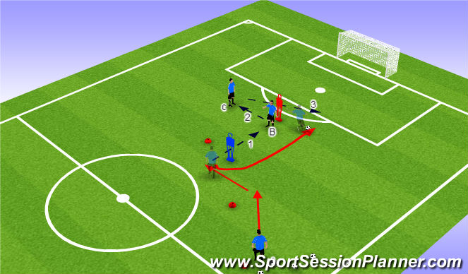 Football/Soccer Session Plan Drill (Colour): breaking the line w disguise 2