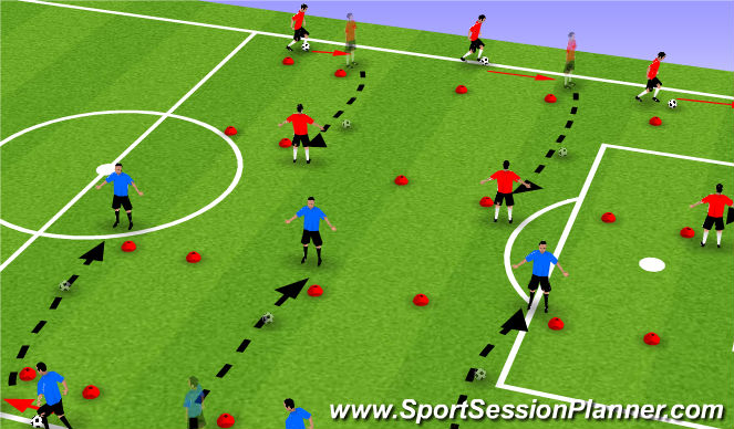 Football/Soccer Session Plan Drill (Colour): Skill: Outside of foot pass and flick
