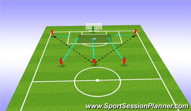 Football/Soccer Session Plan Drill (Colour): Full Crossing