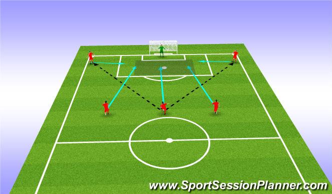 Football/Soccer Session Plan Drill (Colour): Full Crossing