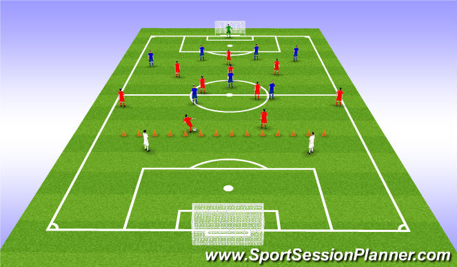Football/Soccer Session Plan Drill (Colour): 3/4 field attack