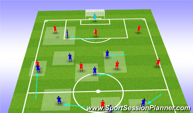 Football/Soccer Session Plan Drill (Colour): Defending From The Front