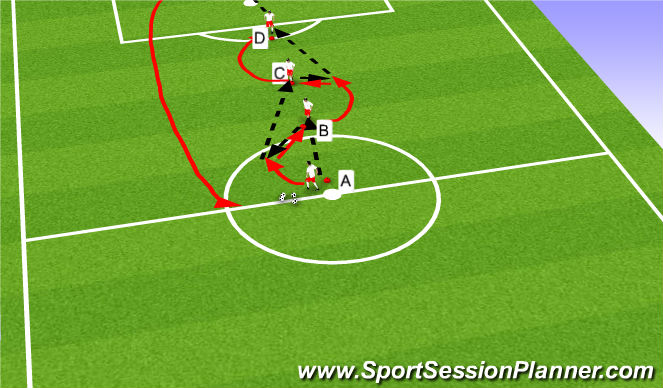 Football/Soccer Session Plan Drill (Colour): Technical-Chain Passing