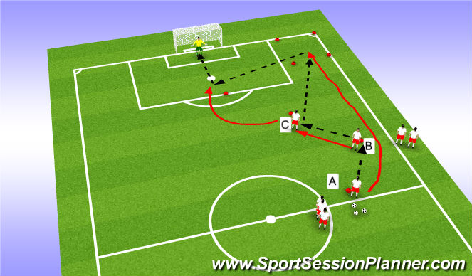 Football/Soccer Session Plan Drill (Colour): Technical Combination Play Cross and Fininsh