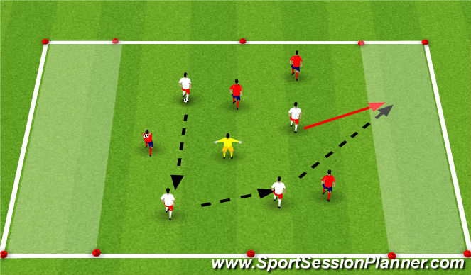 Football/Soccer Session Plan Drill (Colour): SSG-Endzone Passing