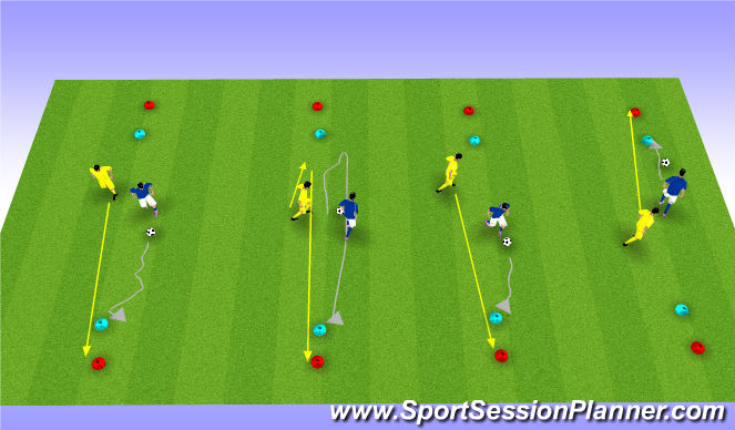 Football/Soccer Session Plan Drill (Colour): 1v1 Lose your man Side to side